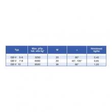 Kluzný třmen GB-V 5-6
