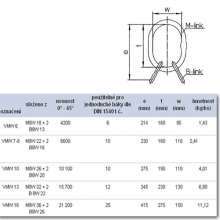 4pramenná souprava zvětšená VMW 16