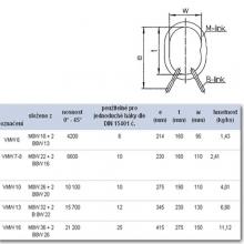 4pramenná souprava zvětšená VMW 22