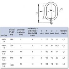 Montovaná souprava  1pramenná zvětšená  KMGW 1-10