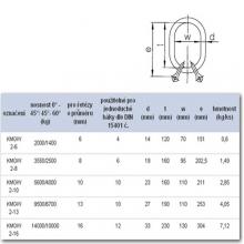 Montovaná souprava  2pramenná zvětšená KMGW 2-10