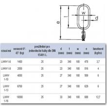 Zvětšená souprava  se zkracovačem LXKW 1-6