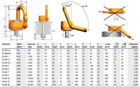 Vázací otočný bod PLAW 1 t/M12