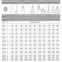Vázací řetěz 4hák tř.10,pr.8mm,L=5m