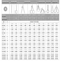 Vázací řetěz 4hák tř.10,pr.13mm,L=5m