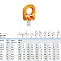vázací bod PLGW profilift gamma M20/2t