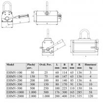 Zvedací magnet EHMV-200