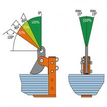 Zvedací svěrka HSKW 180/1,5t/3-180mm
