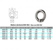 Nerezová matice s okem M24 - DIN 582 A4